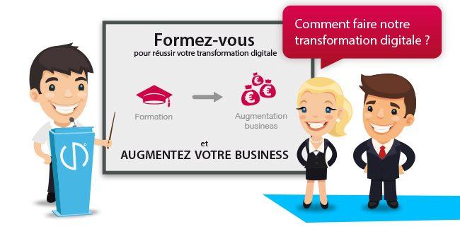 La «transformation digitale» de votre entreprise et investissements : formation, gestion de projet, nouveaux produits digitaux