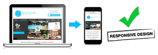 «Mobile-Friendly» et TPE-PME : attention à votre visibilité digitale