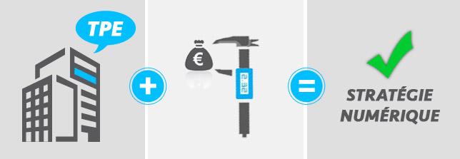 Retour sur investissement de votre communication digitale : comment et pourquoi investir ?