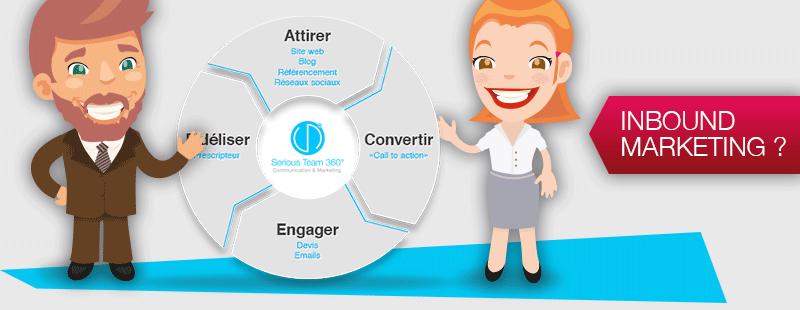 Inbound marketing agence web marketing